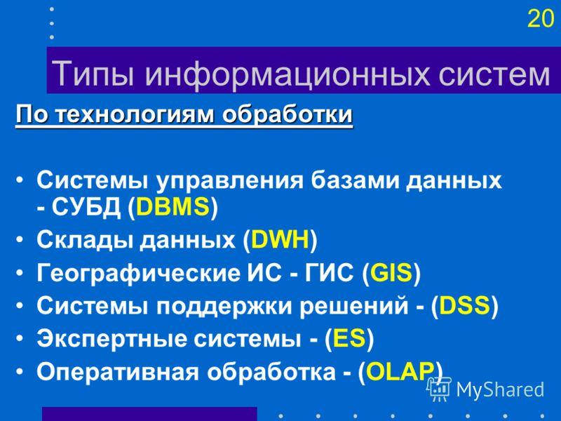19 АРМ Комплекс программных и аппаратных средств для ввода и вывода информации (Terminal) и / или ее анализа (Monitor), предназначенных для осуществления функциональных обязанностей конечного пользователя Terminal, Monitor