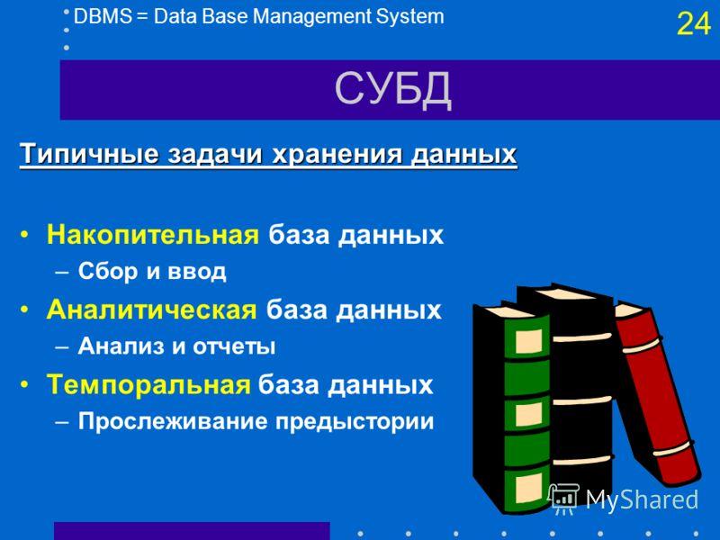 23 СУБД DBMS = Data Base Management System Три базовых функции и три языка СУБД Создание БД- ЯОД - описание данных Изменение БД- ЯУД - управление данными Запросы к БД- ЯОЗ - описание запросов Распределение обязанностей пользователей Администратор дан