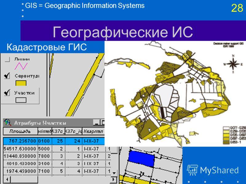27 GIS = Geographic Information Systems Географические ИС Географическая составляющая: –Карта коммуникаций –Земельный кадастр –Плотность населения и стоимость аренды Компоненты ГИС Модели представления гео-данных –Картографическая основа –Слои, графи