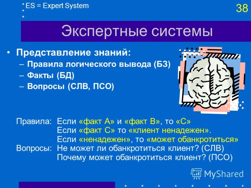 37 Экспертные системы ES = Expert System Эксперт Инженер по знаниям Пользователь База данных База знаний Интерфейс пользователя Система лог. вывода Интерфейс инженера по знаниям Подсистема объяснений СУБЗ