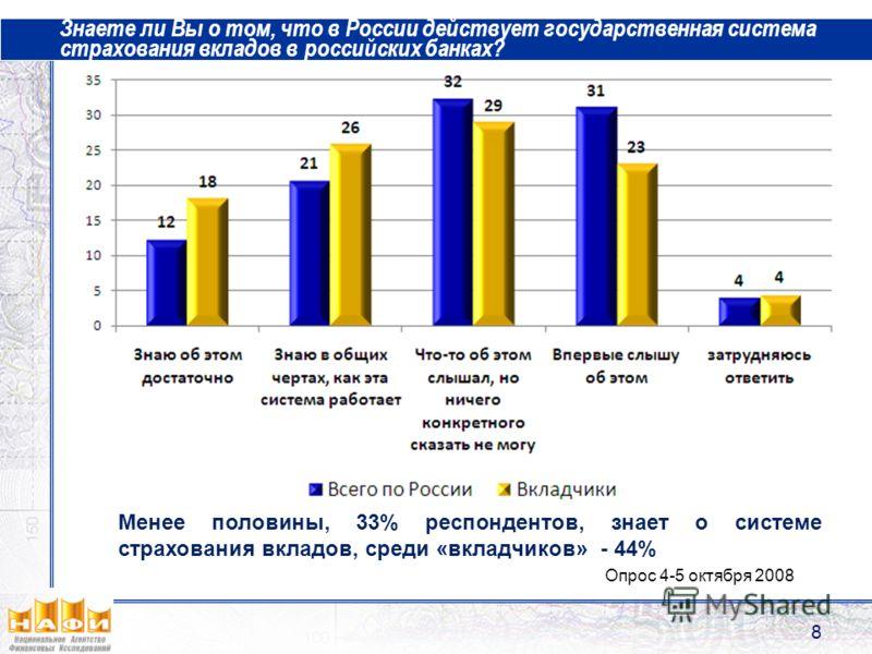 Знаете ли Вы о том, что в России действует государственная система страхования вкладов в российских банках? 8 Менее половины, 33% респондентов, знает о системе страхования вкладов, среди «вкладчиков» - 44% Опрос 4-5 октября 2008