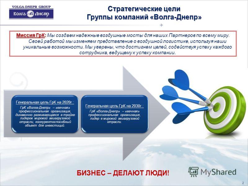 Стратегические цели Группы компаний «Волга-Днепр» Миссия ГрК: Миссия ГрК: Мы создаем надежные воздушные мосты для наших Партнеров по всему миру. Своей работой мы изменяем представление о воздушной логистике, используя наши уникальные возможности. Мы