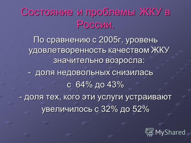Состояние и проблемы ЖКУ в России. По сравнению с 2005г. уровень удовлетворенность качеством ЖКУ значительно возросла: - доля недовольных снизилась - доля недовольных снизилась с 64% до 43% - доля тех, кого эти услуги устраивают увеличилось с 32% до