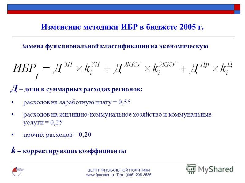 ЦЕНТР ФИСКАЛЬНОЙ ПОЛИТИКИ www.fpcenter.ru Тел.: (095) 205-3536 15 Изменение методики ИБР в бюджете 2005 г. Замена функциональной классификации на экономическую Д – доли в суммарных расходах регионов: расходов на заработную плату = 0,55 расходов на жи