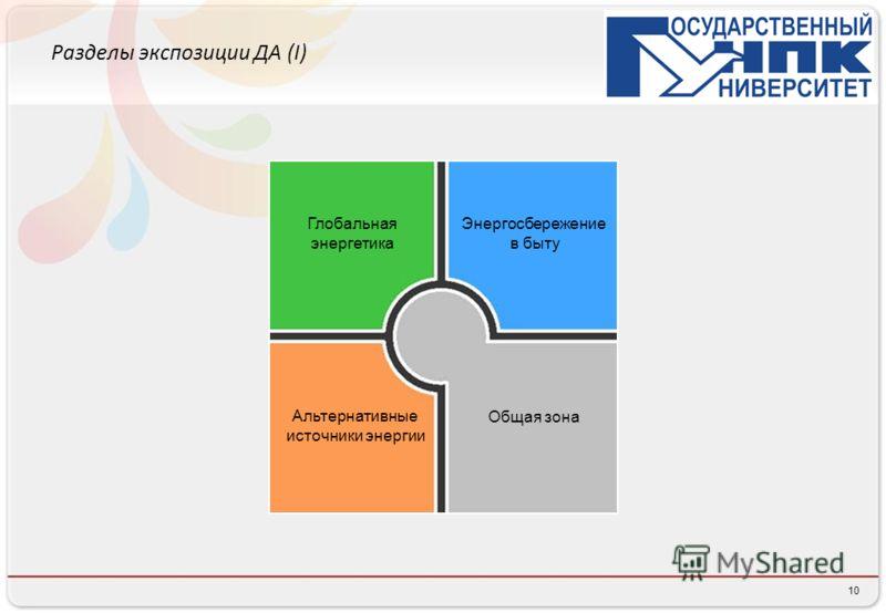 10 Разделы экспозиции ДА (I) Глобальная энергетика Альтернативные источники энергии Энергосбережение в быту Общая зона