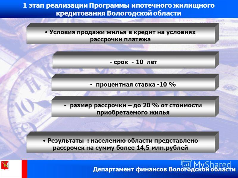 1 этап реализации Программы ипотечного жилищного кредитования Вологодской области - срок - 10 лет - процентная ставка -10 % Условия продажи жилья в кредит на условиях рассрочки платежа - размер рассрочки – до 20 % от стоимости приобретаемого жилья Ре