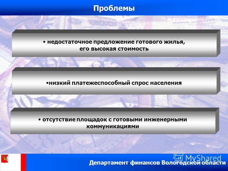 Департамент финансов Вологодской области Проблемы отсутствие площадок с готовыми инженерными коммуникациями недостаточное предложение готового жилья, его высокая стоимость низкий платежеспособный спрос населения