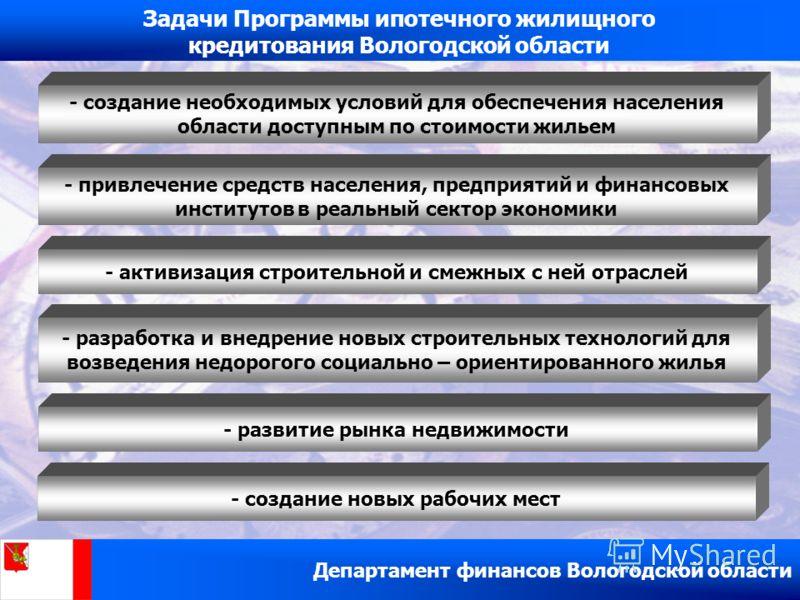 Задачи Программы ипотечного жилищного кредитования Вологодской области - привлечение средств населения, предприятий и финансовых институтов в реальный сектор экономики - активизация строительной и смежных с ней отраслей - разработка и внедрение новых