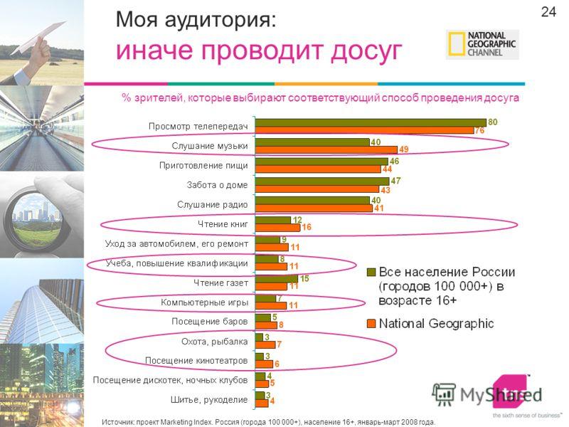 24 % зрителей, которые выбирают соответствующий способ проведения досуга Источник: проект Marketing Index. Россия (города 100 000+), население 16+, январь-март 2008 года. Моя аудитория: иначе проводит досуг