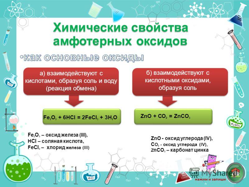 а) взаимодействуют с кислотами, образуя соль и воду (реакция обмена) Fe 2 O 3 + 6НCl = 2FeCl 3 + 3H 2 O ZnО + СО 2 = ZnСO 3 б) взаимодействуют с кислотными оксидами, образуя соль Химические свойства амфотерных оксидов Fe 2 O 3 – оксид железа (III), H