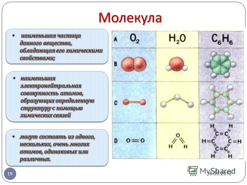 Молекула 16.06.2013 19
