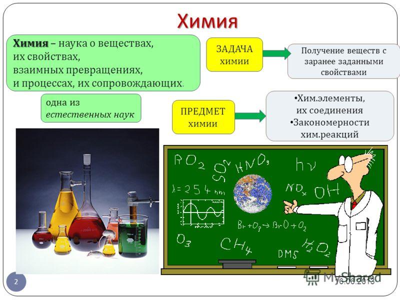 Химия 2 Химия Химия – наука о веществах, их свойствах, взаимных превращениях, и процессах, их сопровождающих. одна из естественных наук Хим. элементы, их соединения Закономерности хим. реакций ПРЕДМЕТ химии Получение веществ с заранее заданными свойс