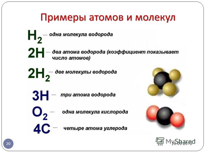 Примеры атомов и молекул 16.06.2013 20
