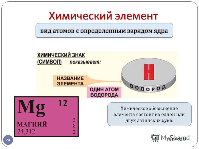 Химический элемент 16.06.2013 24 Химическое обозначение элемента состоит из одной или двух латинских букв.