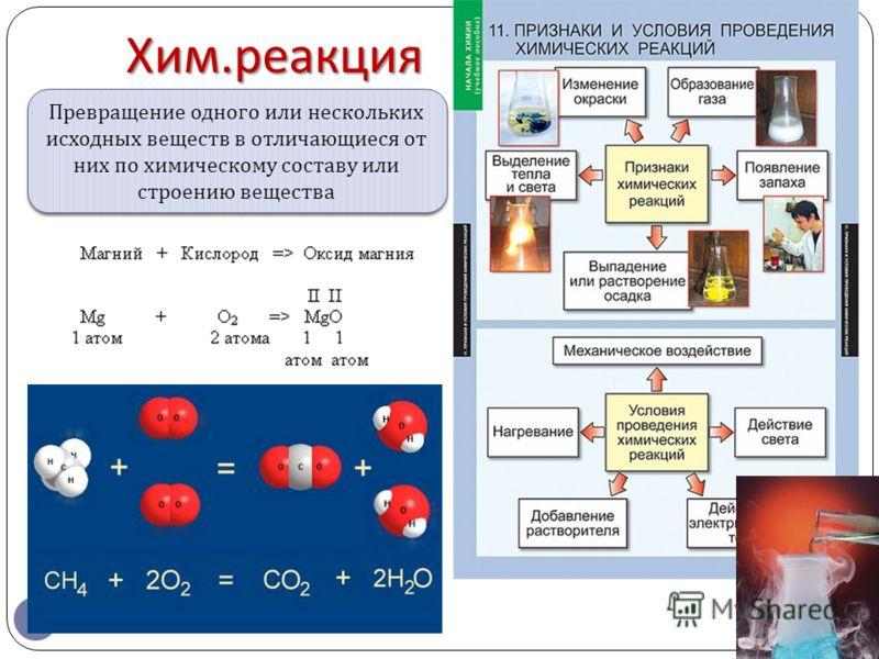 Хим. реакция 26 Превращение одного или нескольких исходных веществ в отличающиеся от них по химическому составу или строению вещества