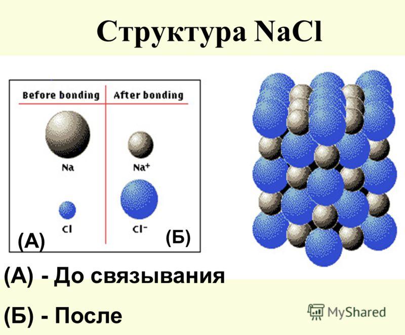 Структура NaCl (А) - До связывания (Б) - После связывания (А) (Б)