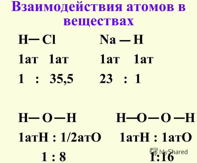 Взаимодействия атомов в веществах H ClNa H 1ат 1ат1ат 1ат 1 : 35,5 23 : 1 H O H H O O H 1атH : 1/2атО 1атH : 1атО 1 : 8 1:16