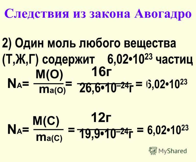 Следствия из закона Авогадро 2) Один моль любого вещества (Т,Ж,Г) содержит 6,0210 23 частиц NА=NА= М(О) m a(O) = = 6,0210 23 16г 26,610 –24 г NА=NА= М(С) m a(С) 12г 19,910 –24 г = = 6,0210 23
