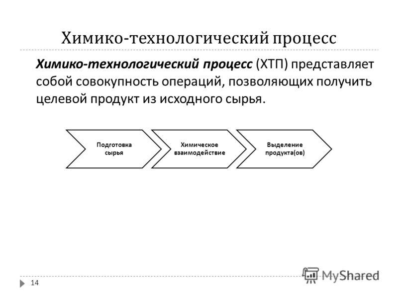 Химико - технологический процесс 14 Химико - технологический процесс ( ХТП ) представляет собой совокупность операций, позволяющих получить целевой продукт из исходного сырья. Подготовка сырья Химическое взаимодействие Выделение продукта ( ов )