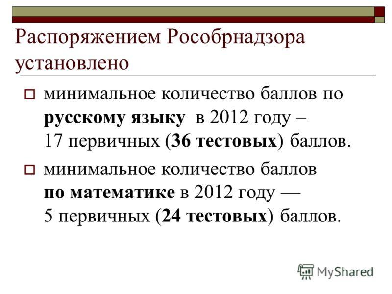 Распоряжением Рособрнадзора установлено минимальное количество баллов по русскому языку в 2012 году – 17 первичных (36 тестовых) баллов. минимальное количество баллов по математике в 2012 году 5 первичных (24 тестовых) баллов.