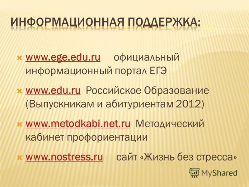 www.ege.edu.ru официальный информационный портал ЕГЭ www.ege.edu.ru www.edu.ru Российское Образование (Выпускникам и абитуриентам 2012) www.edu.ru www.metodkabi.net.ru Методический кабинет профориентации www.metodkabi.net.ru www.nostress.ru сайт «Жиз