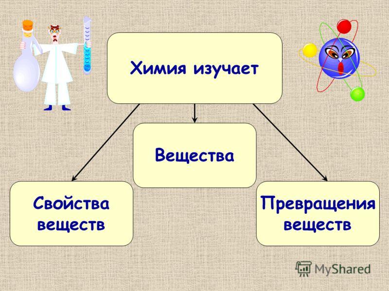 Химия изучает Вещества Свойства веществ Превращения веществ