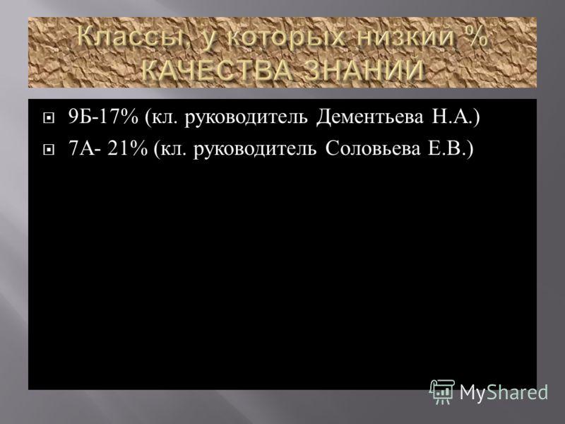 9 Б -17% ( кл. руководитель Дементьева Н. А.) 7 А - 21% ( кл. руководитель Соловьева Е. В.)