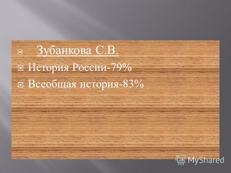 Зубанкова С. В. История России -79% Всеобщая история -83%