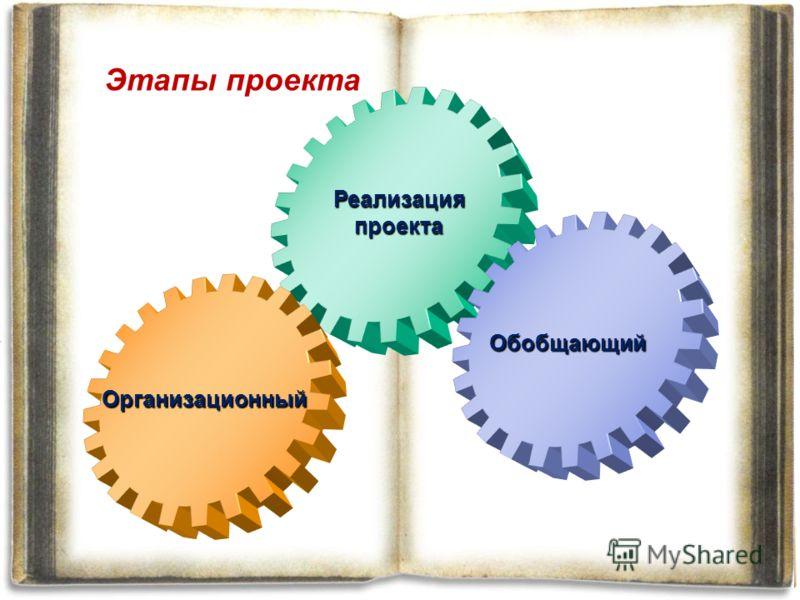 Организационный Обобщающий Реализацияпроекта Этапы проекта