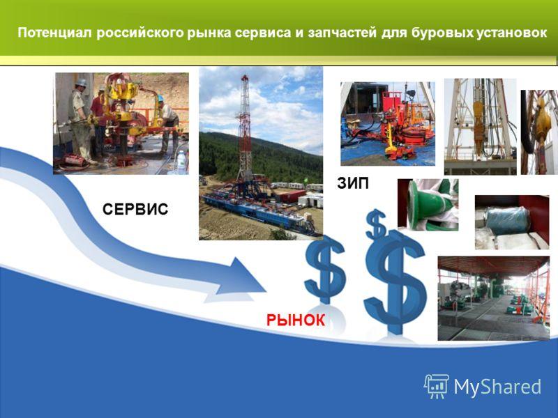 Потенциал российского рынка сервиса и запчастей для буровых установок СЕРВИС ЗИП РЫНОК