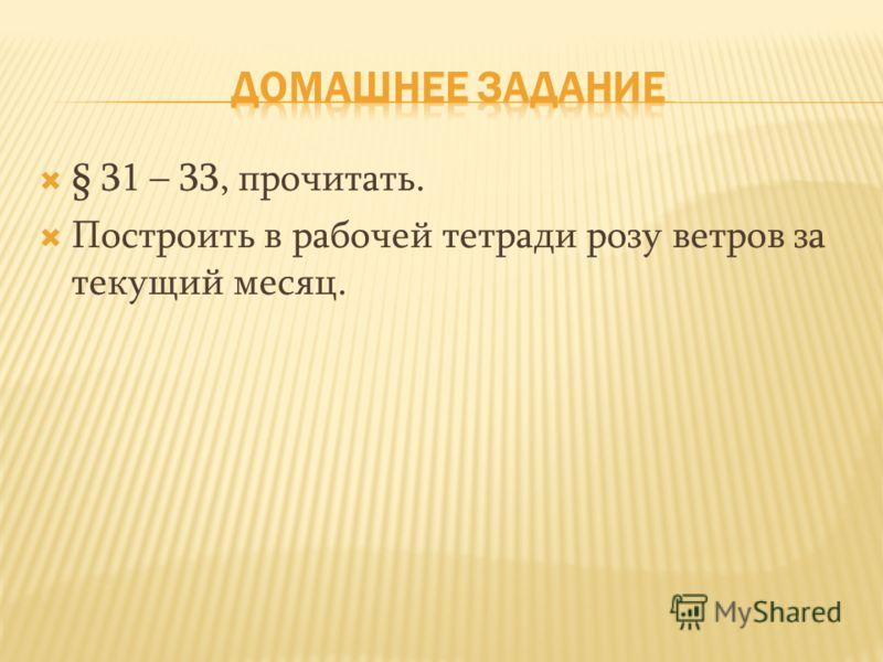 § 31 – 33, прочитать. Построить в рабочей тетради розу ветров за текущий месяц.