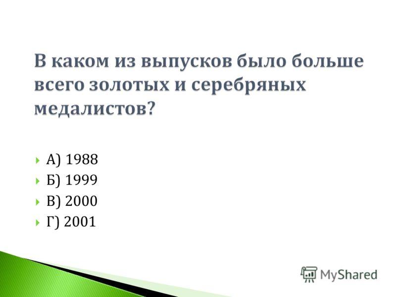 А ) 1988 Б ) 1999 В ) 2000 Г ) 2001