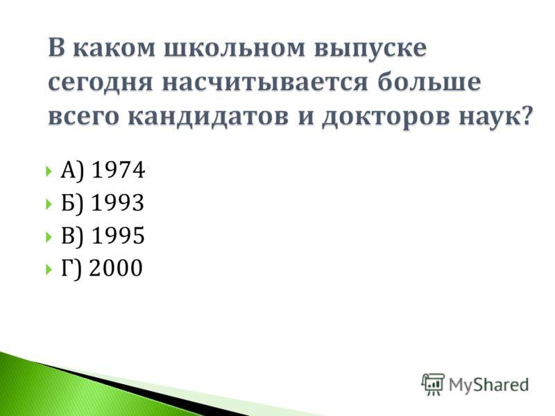 А ) 1974 Б ) 1993 В ) 1995 Г ) 2000