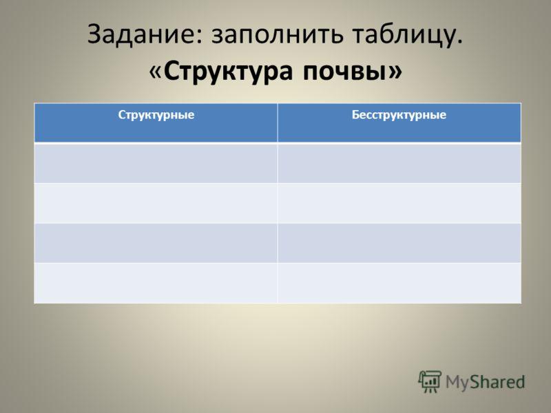 Задание: заполнить таблицу. «Структура почвы» СтруктурныеБесструктурные