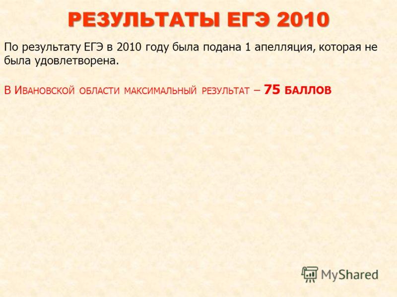 По результату ЕГЭ в 2010 году была подана 1 апелляция, которая не была удовлетворена. В И ВАНОВСКОЙ ОБЛАСТИ МАКСИМАЛЬНЫЙ РЕЗУЛЬТАТ – 75 БАЛЛОВ РЕЗУЛЬТАТЫ ЕГЭ 2010
