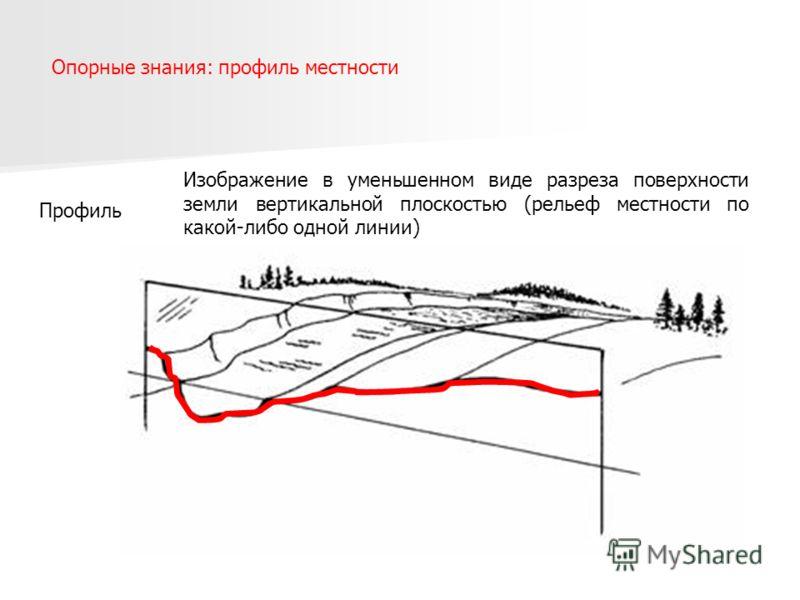 Опорные знания: профиль местности Профиль Изображение в уменьшенном виде разреза поверхности земли вертикальной плоскостью (рельеф местности по какой-либо одной линии)