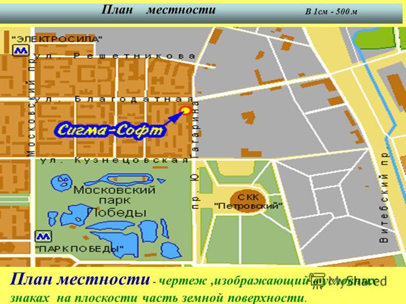План местности В 1см - 500 м План местности - чертеж,изображающий в условных знаках на плоскости часть земной поверхности.