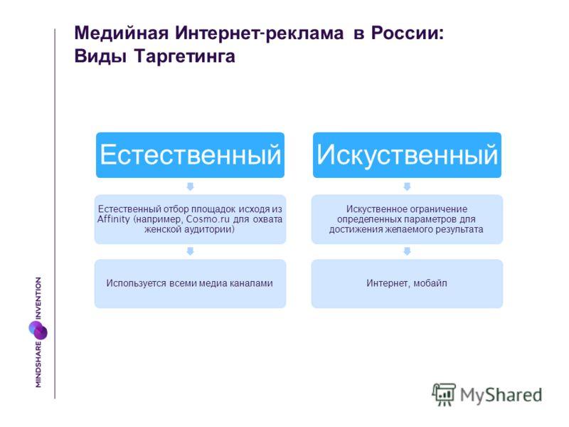 Медийная Интернет - реклама в России : Виды Таргетинга Естественный Естественный отбор площадок исходя из Affinity ( например, Cosmo.ru для охвата женской аудитории ) Используется всеми медиа каналами Искуственный Искуственное ограничение определенны