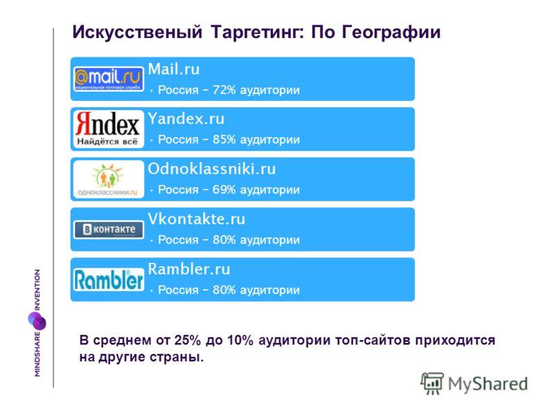 Искусственый Таргетинг : По Географии Mail.ru Россия – 72% аудитории Yandex.ru Россия – 85% аудитории Odnoklassniki.ru Россия – 69% аудитории Vkontakte.ru Россия – 80% аудитории Rambler.ru Россия – 80% аудитории В среднем от 25% до 10% аудитории топ-
