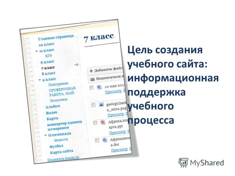 Цель создания учебного сайта: информационная поддержка учебного процесса