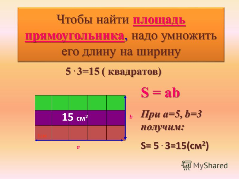 1 см 2 « Площадь прямоугольника. Единицы площади» « Площадь прямоугольника. Единицы площади»