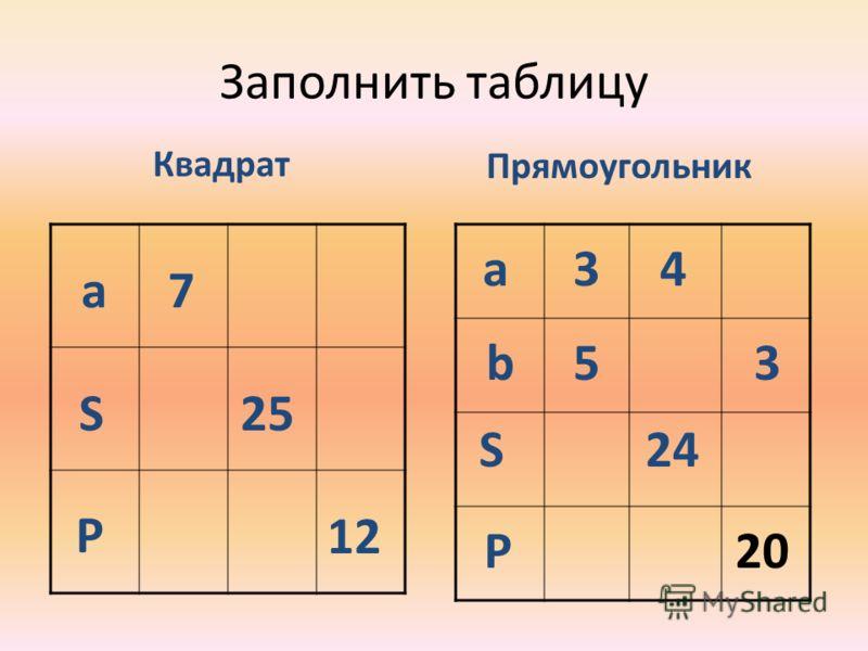 ПРЯМОУГОЛЬНИККВАДРАТ Единица измерения длины: 1см Периметр Единица измерения площади: 1 см 2 1см 1см Площадь а b a a