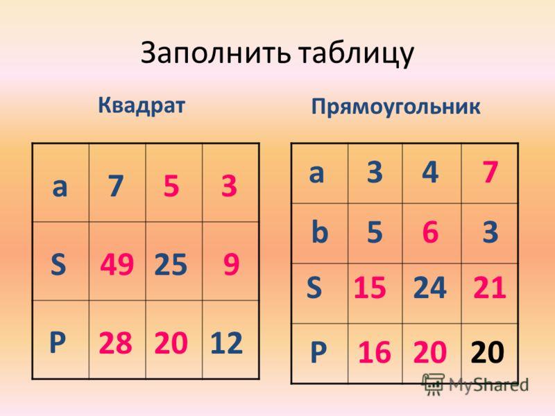 Заполнить таблицу Квадрат a S P 7 25 12 a b S P 43 53 24 20 Прямоугольник