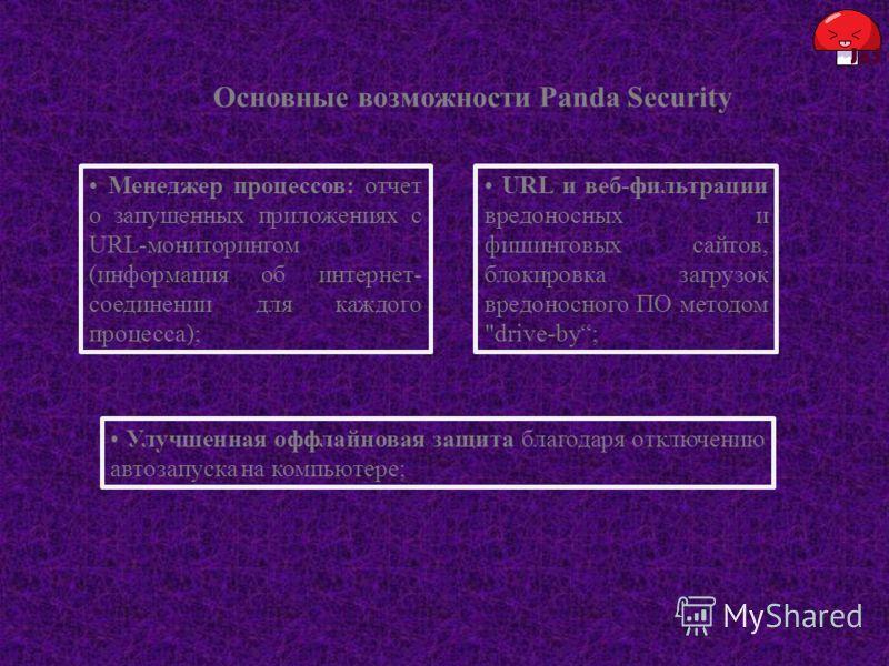 Основные возможности Panda Security Менеджер процессов: отчет о запущенных приложениях с URL-мониторингом (информация об интернет- соединении для каждого процесса); URL и веб-фильтрации вредоносных и фишинговых сайтов, блокировка загрузок вредоносног