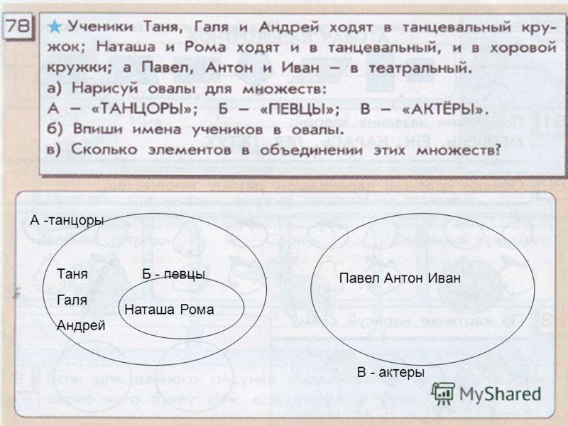 А -танцоры Б - певцы В - актеры Таня Галя Андрей Наташа Рома Павел Антон Иван