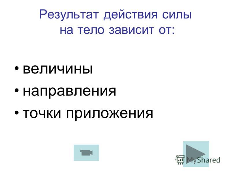 Результат действия силы на тело зависит от: величины направления точки приложения