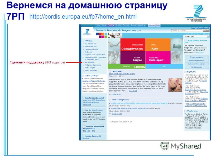 13 Где найти поддержку (НКТ и другое) СотрудничествоИдеи КадрыПотенциал Евратом Вернемся на домашнюю страницу 7РП http://cordis.europa.eu/fp7/home_en.html