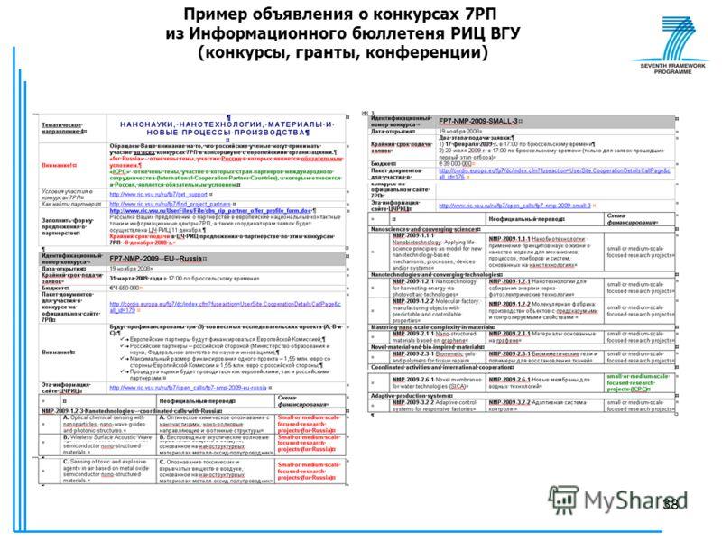 38 Пример объявления о конкурсах 7РП из Информационного бюллетеня РИЦ ВГУ (конкурсы, гранты, конференции)
