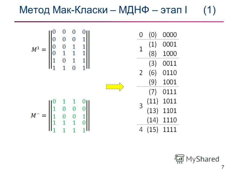 Метод Мак-Класки – МДНФ – этап I(1) 7