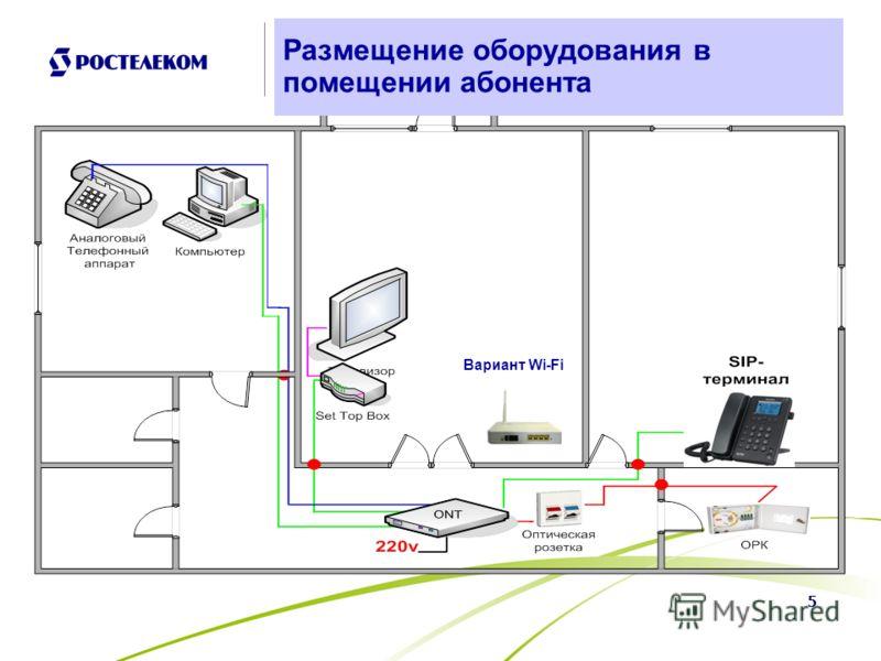5 Размещение оборудования в помещении абонента Вариант Wi-Fi